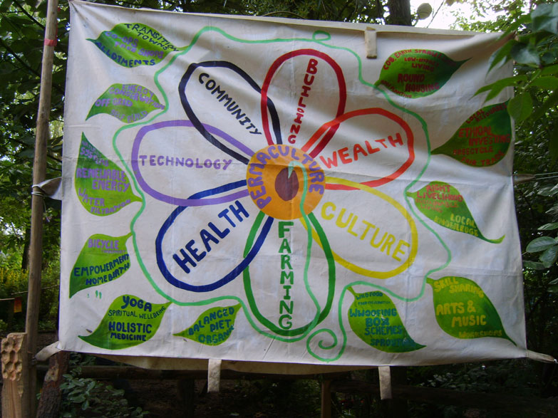 Permaculture-2010a